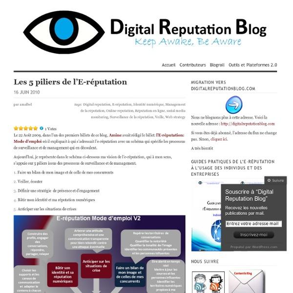 Les 5 piliers de l'E-réputation