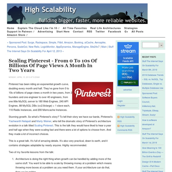 Scaling Pinterest - From 0 to 10s of Billions of Page Views a Month in Two Years