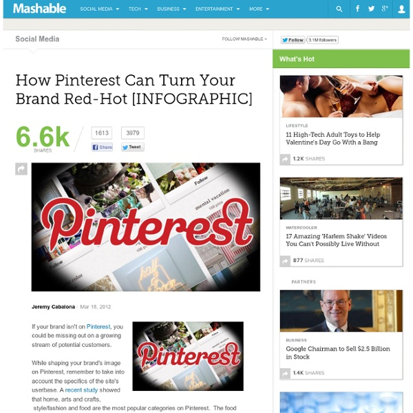 How Pinterest Can Get Your Brand Attention [INFOGRAPHIC]