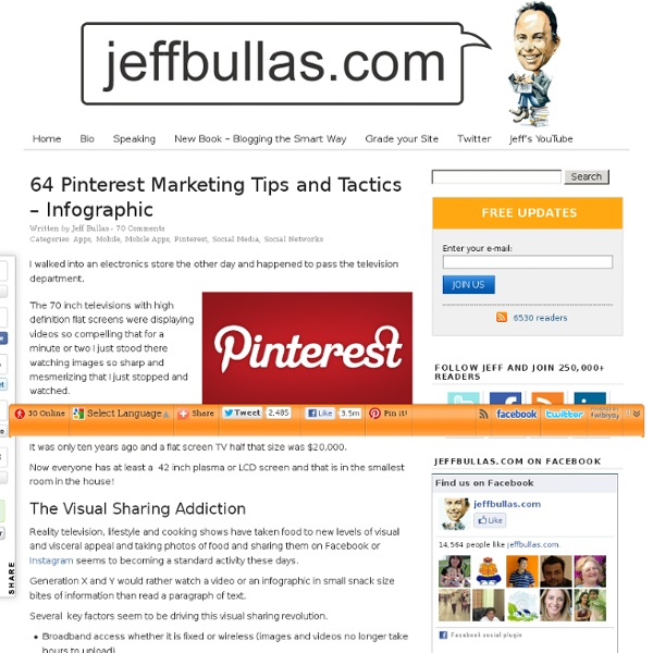 64 Pinterest Marketing Tips and Tactics - Infographic