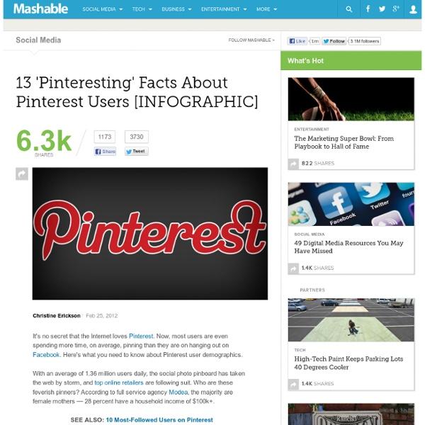 Must-Know Pinterest User Demographics