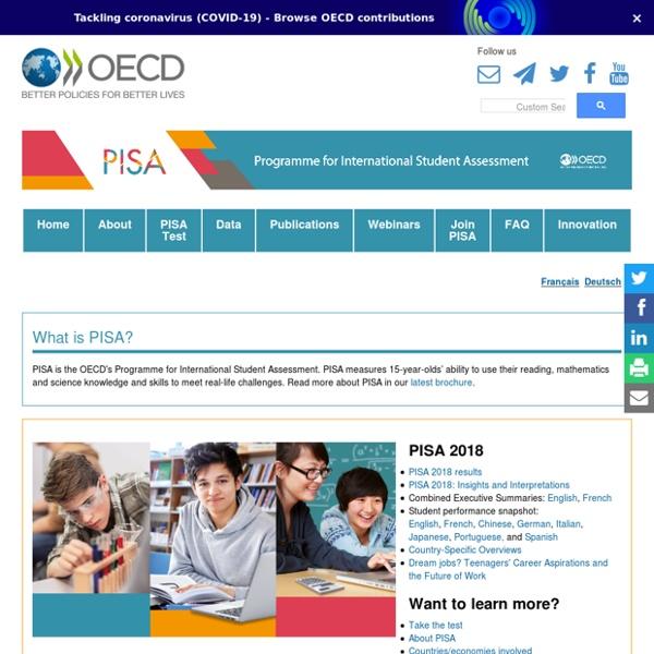 PISA, Programme for International Student Assessment