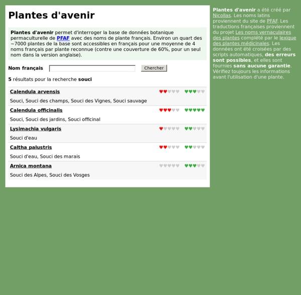 Plantes d'avenir