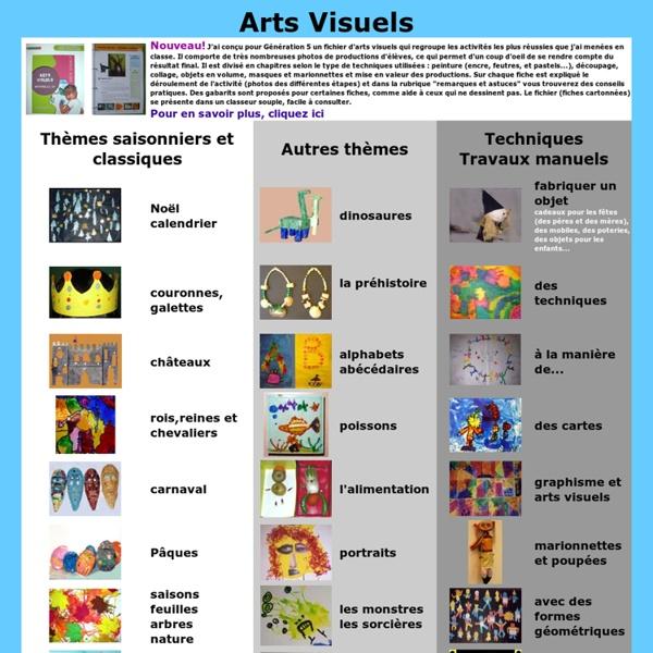 Arts plastiques école maternelle