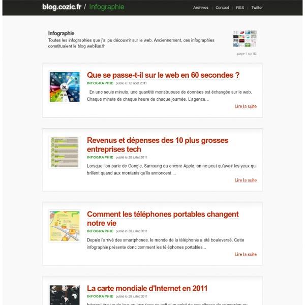 Plus de 700 infographies sur webilus.fr !