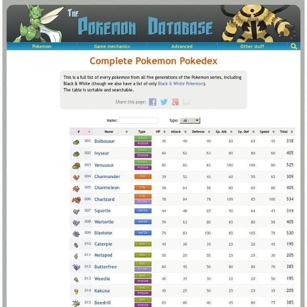Pokemon Database Pokedex Images