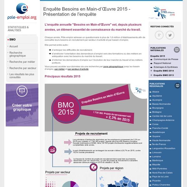 Pole emploi BMO 2015
