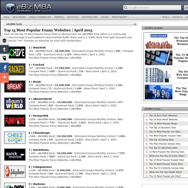 Top 15 Most Popular Funny Websites