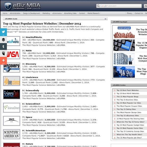 Top 15 Most Popular Science Websites