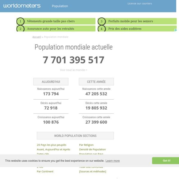 Population Mondiale (2016)