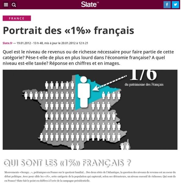 Portrait des «1%» français