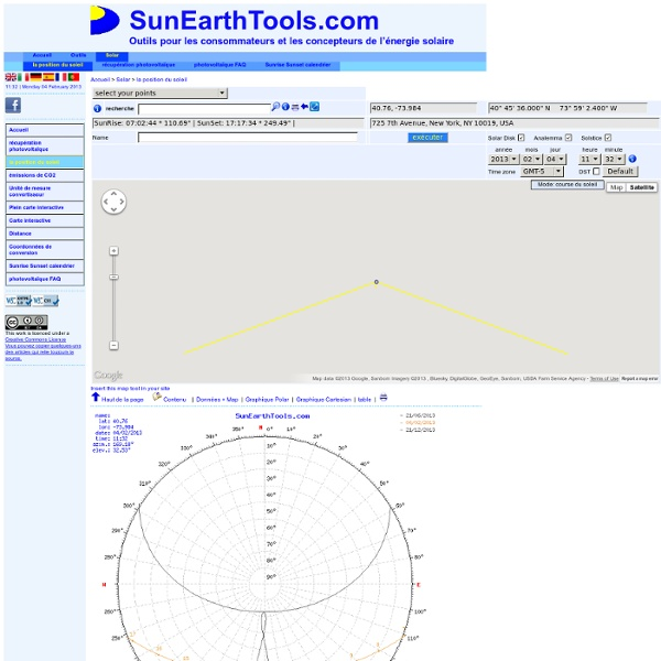 Calcul de la position du soleil dans le ciel pour chaque emplacement à importe quel moment