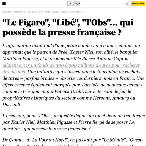 """Le Figaro"", ""Libé"", ""l'Obs""... qui possède la presse française ? - 16 octobre 2015"