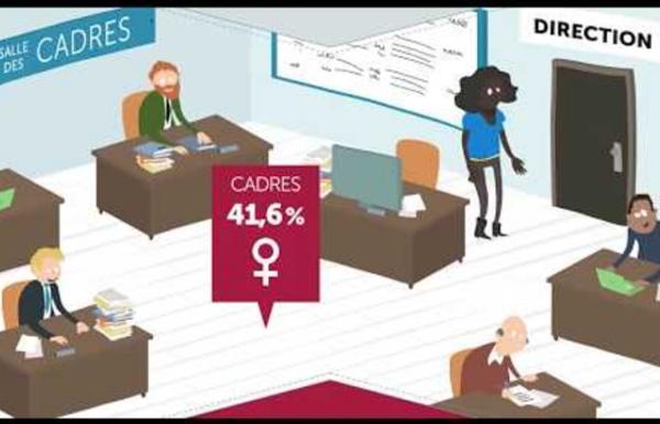 Document H - Pourquoi y a-t-il des inégalités de salaires homme/femme ?