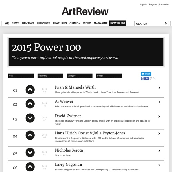 The ArtReview Power 100