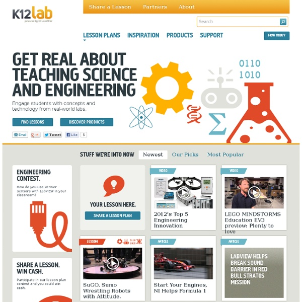 K12Lab powered by LabVIEW