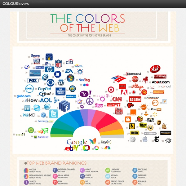 The Most Powerful Colors in the World [infographic]