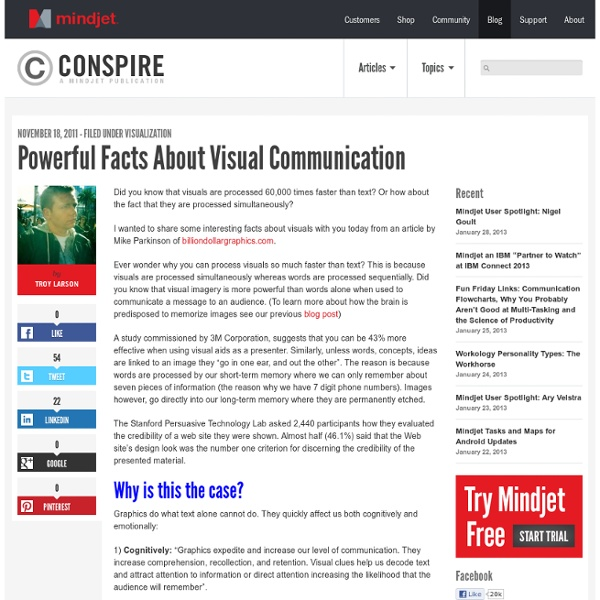 Powerful Facts About Visual Communication