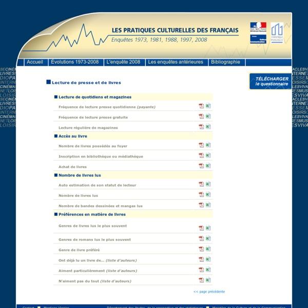 2008 Enquête sur les pratiques culturelles des Français par le Ministère de la culture - Chapitre : lecture de presse et de livre