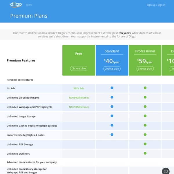 Join Diigo - Create your account