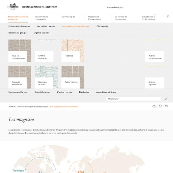 Les magasins - Présentation générale du groupe - Hermès Informations Financières