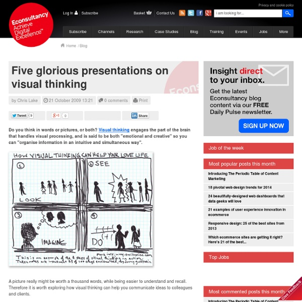 Five glorious presentations on visual thinking