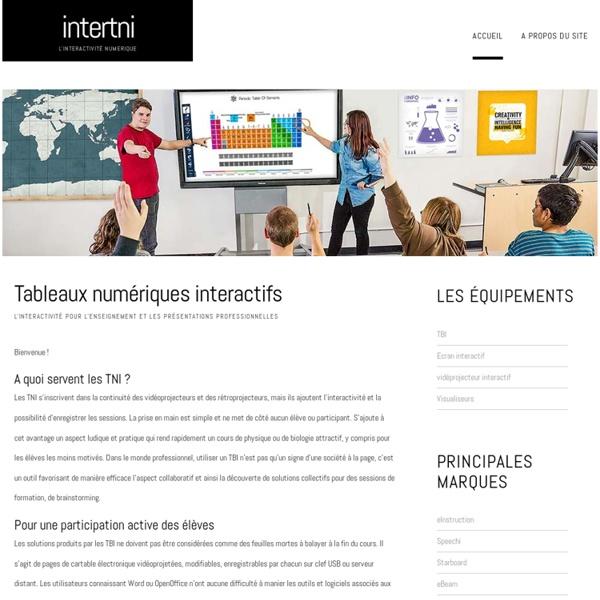 Ressources pour tableau interactif
