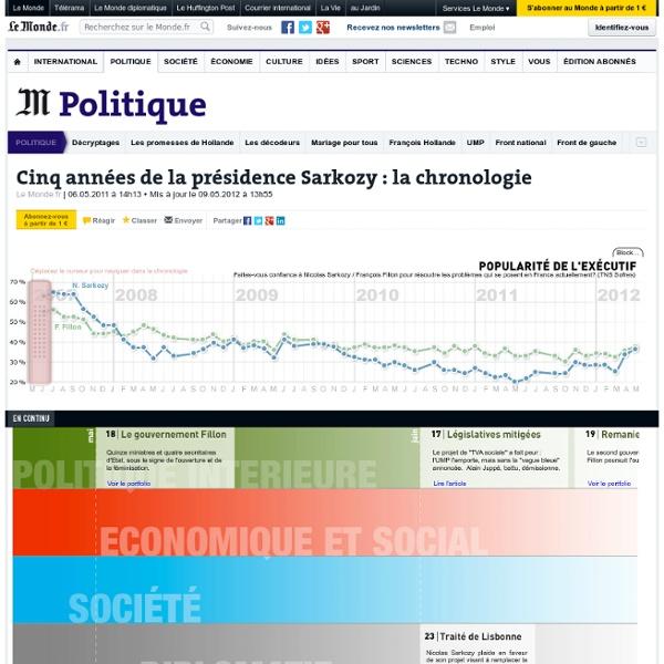 Retour sur les quatre années de la présidence Sarkozy