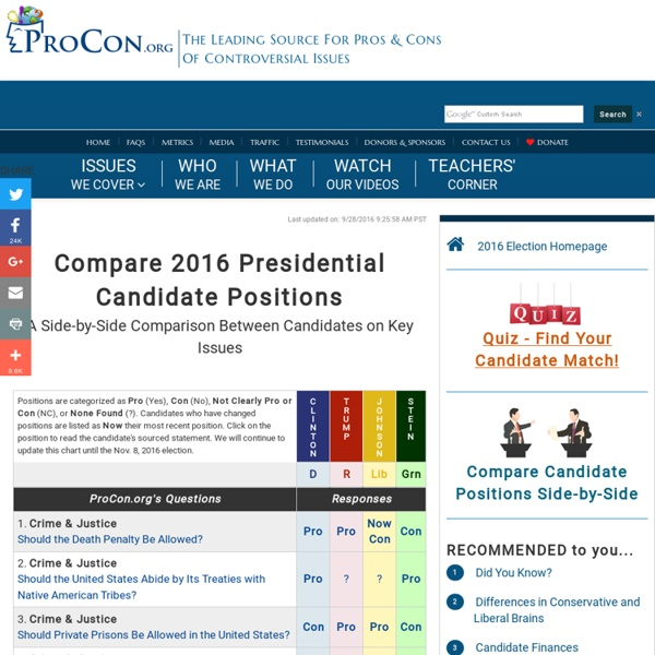 2016 Presidential Candidate Positions on 68 Issues - 2016 Presidential Election - ProCon.org
