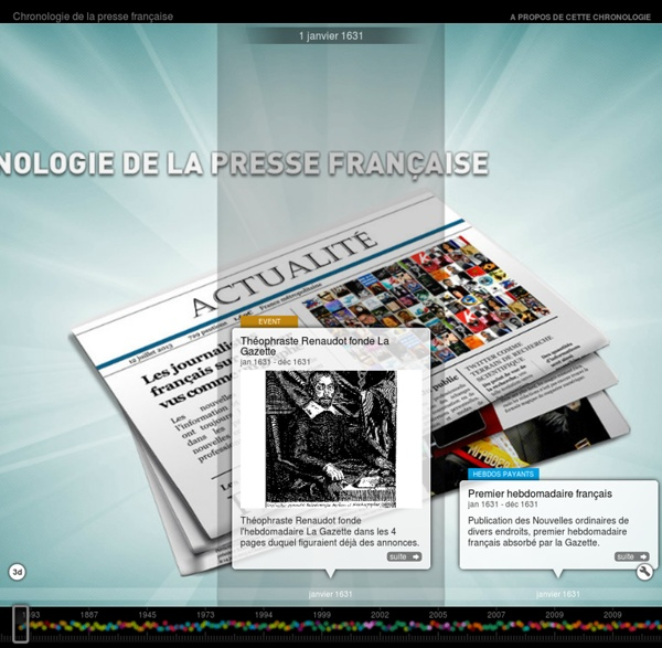 La presse française depuis 1631 l InaGlobal