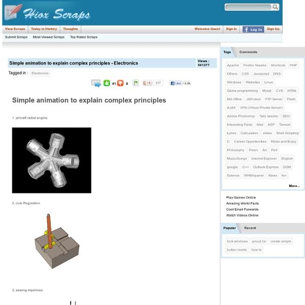 Simple animation to explain complex principles - Electronics