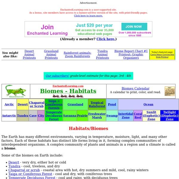 Biome/Habitat Animal Printouts
