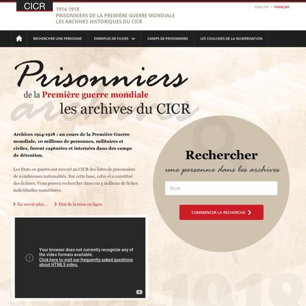 Comité international de la Croix-Rouge - Index