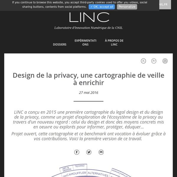 Design de la privacy, une cartographie de veille à enrichir