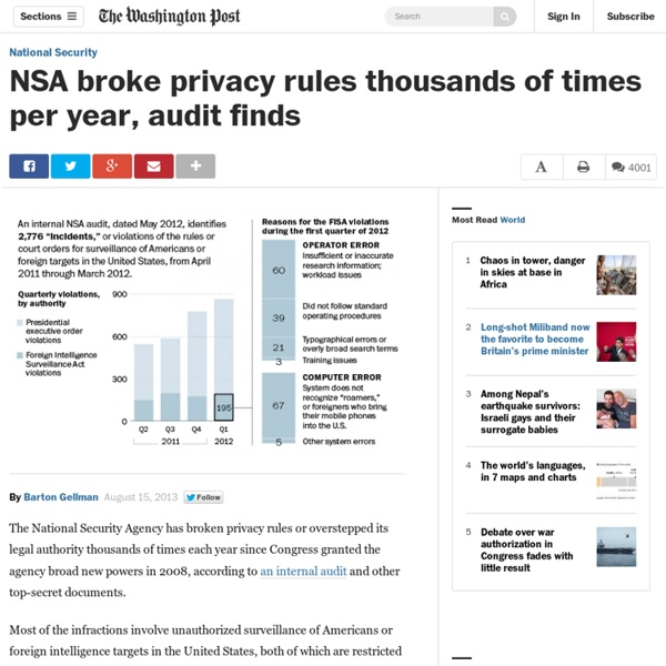 NSA broke privacy rules thousands of times per year, audit finds