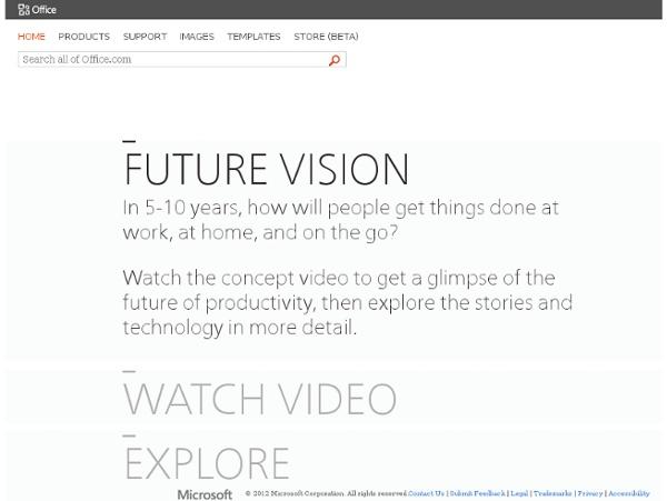 Productivity Future Vision