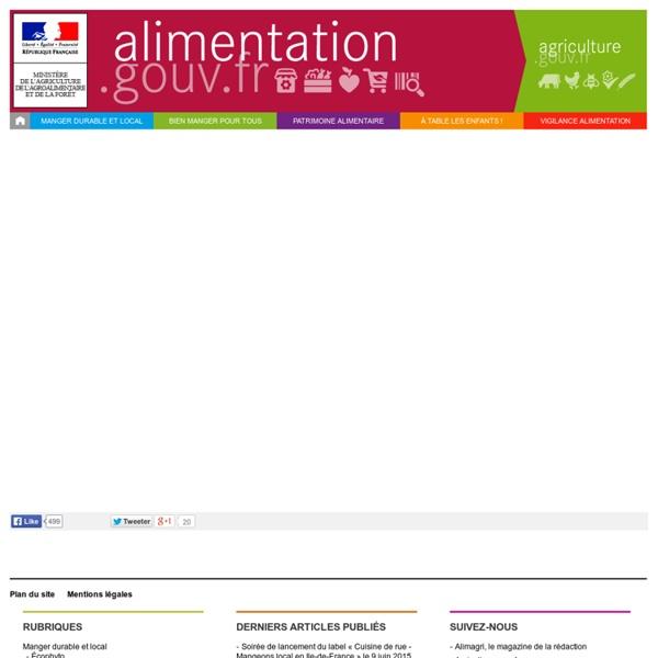 Carte de France des produits