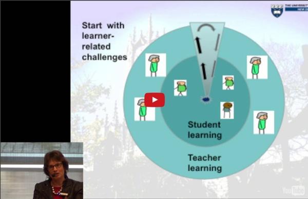 Det professionella lärandets inneboende kraft; Helen Timperley. Del 2