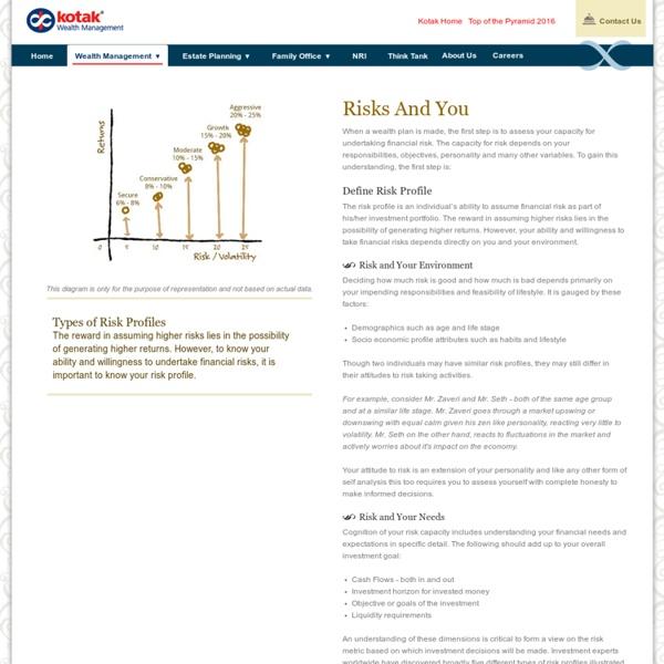 Wealth Management Plan & Risks - Kotak Wealth Management