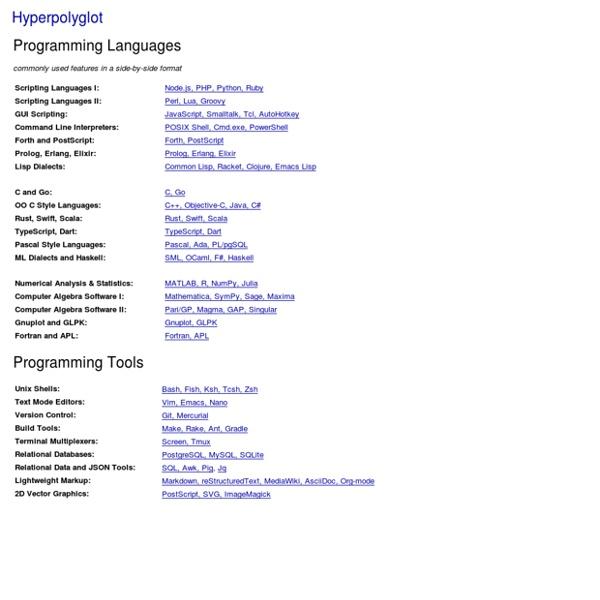 Programming Languages - Hyperpolyglot