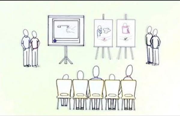 Project Based Learning: Explained. (SPANISH)