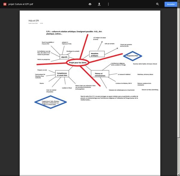 Projet Culture et EPI.pdf