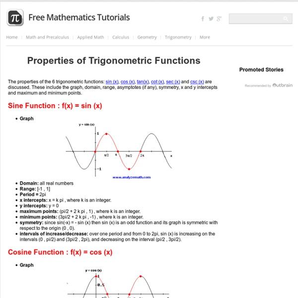 Properties of The Six Trigonometric Functions