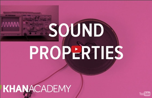 Sound Properties (Amplitude, Period, Frequency, Wavelength)