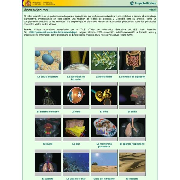 Proyecto Biosfera: Galería de vídeos