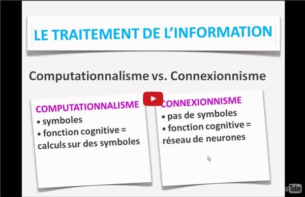 Cours de Psychologie - Le Cognitivisme (3/7)