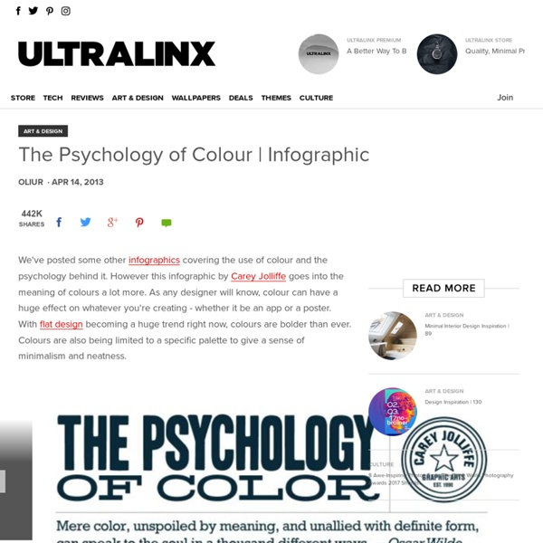 The Psychology of Colour