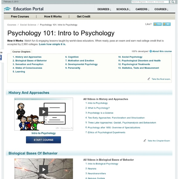 Psychology 101 Course  Free Online Courses  Pearltrees. Micro Loans For Small Businesses. Learn Touch Typing Online Reo Asset Managers. Free Classified Site In Usa Hulu Plus Sucks. Insurance Quotes Quebec Good Mechanic Schools. Doctors Who Do Lap Band Surgery. Bancroft School Of Massage Therapy. Performance Air Conditioning. Interferon Cancer Treatment St Louis College