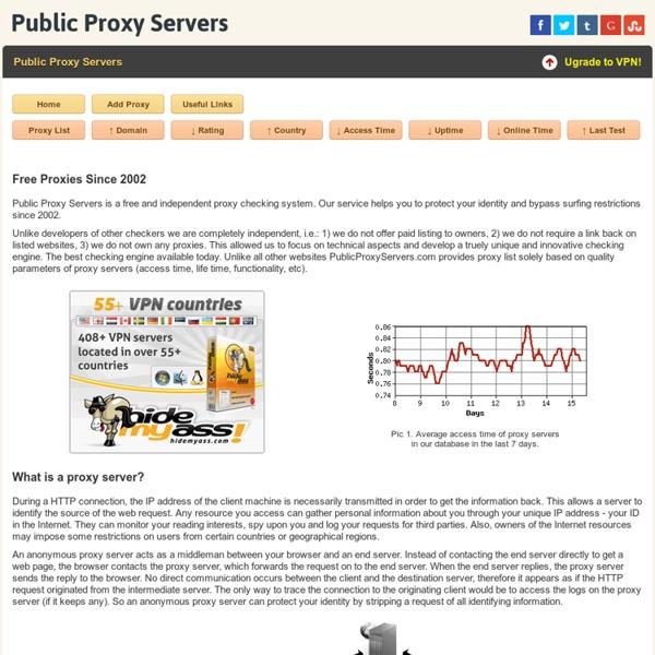 Public Proxy Servers - Free Proxy Server List