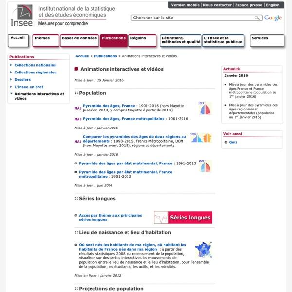 Publications et services - Animations interactives et vidéos